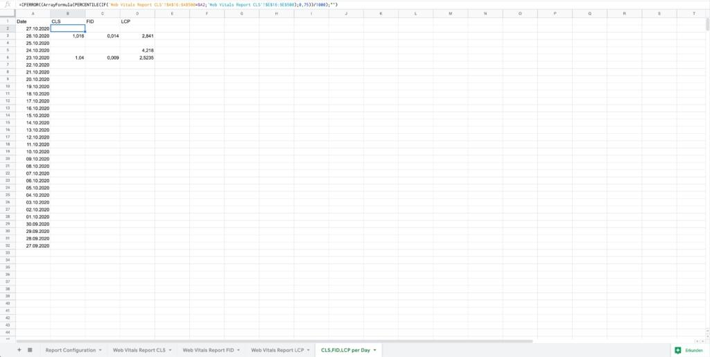Google Sheets Google Core Web Vitals Bericht Aggregation Formel